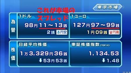 NHK為替と株画面