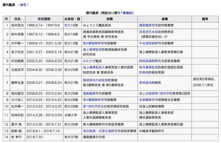 イージス艦みょうこう歴代艦長平成31年1月13日