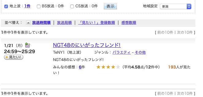 NGT48のにいがったフレンド!平成31年1月15日