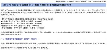 TVT機能発動のお知らせ