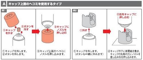 ガス抜きキャップの例2