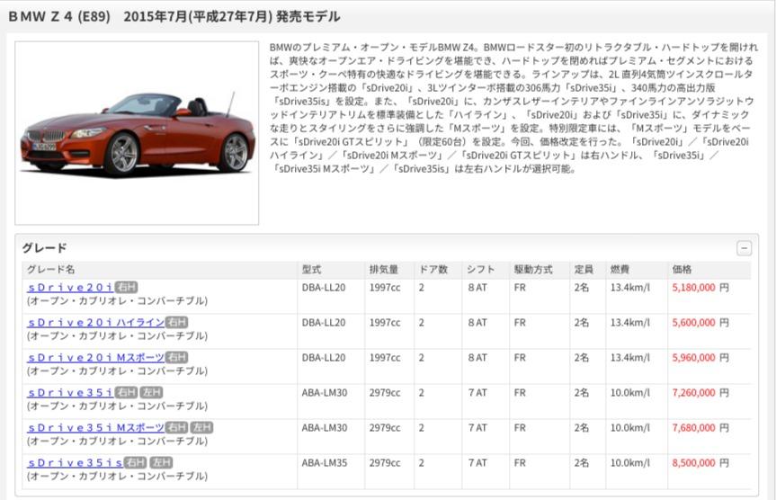 Z4 日本価格