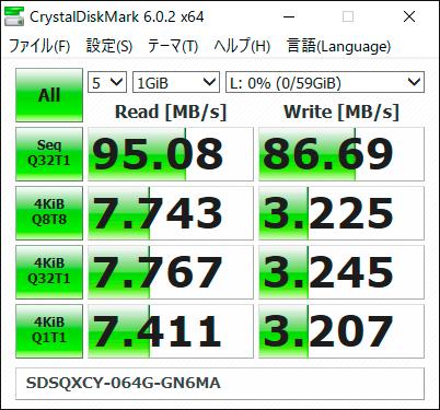 【CrystalDiskMark 6.0.2】SanDisk Sandisk Extreme PRO microSDXC UHS-I Card SDSQXCY-064G-GN6MA