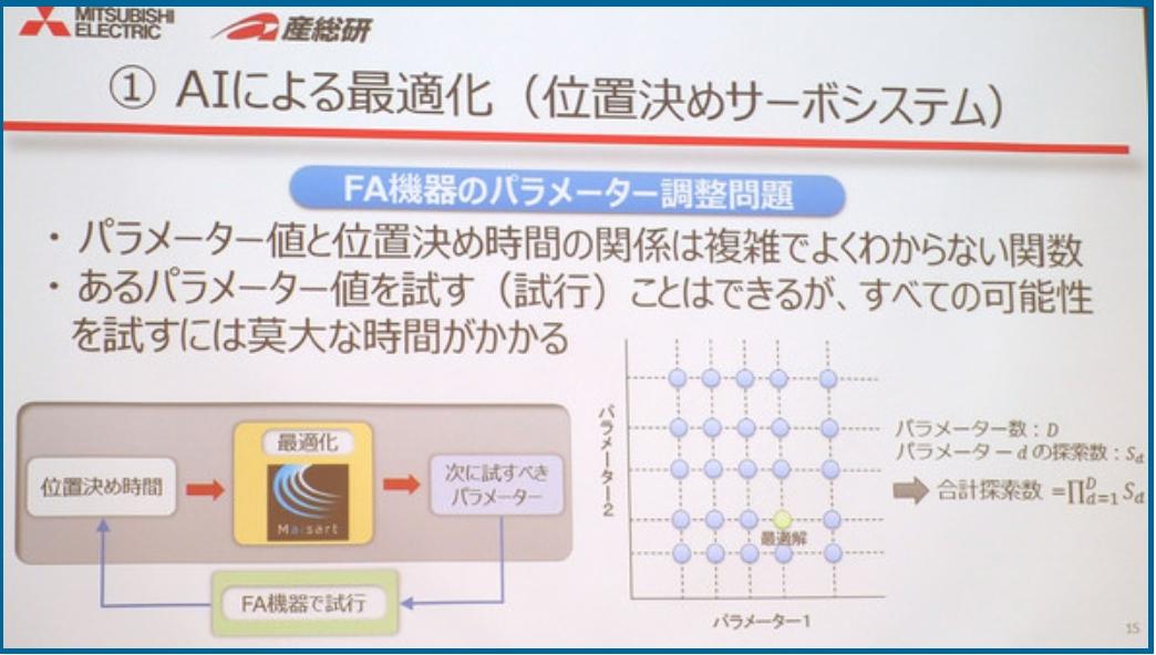 製造機械のパラメーター調整にAIを活用