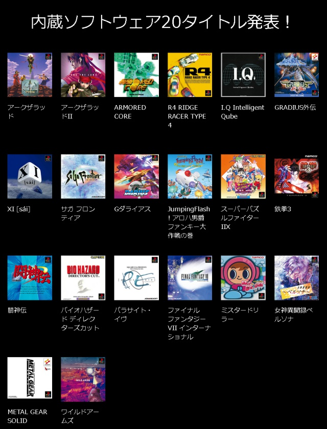 PlayStation Classic プレイステーション