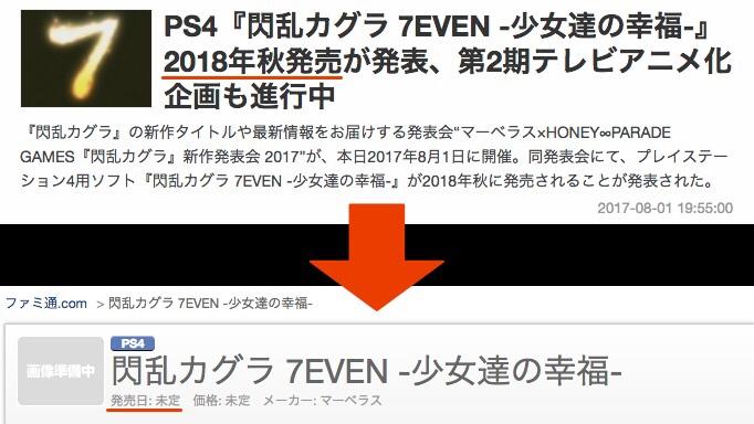 閃乱カグラ 7EVEN -少女達の幸福-発売中止