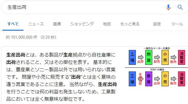 生産出荷をグーグルで検索したら野菜ではなくPS4のことが解説された