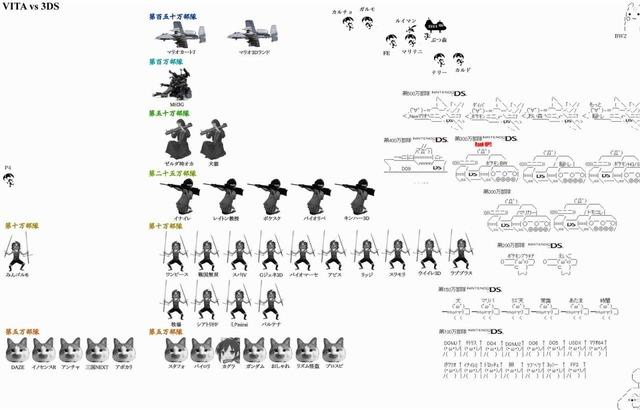 『ソニーハードのソフト vs 任天堂ハードのソフト』 売上勢力図