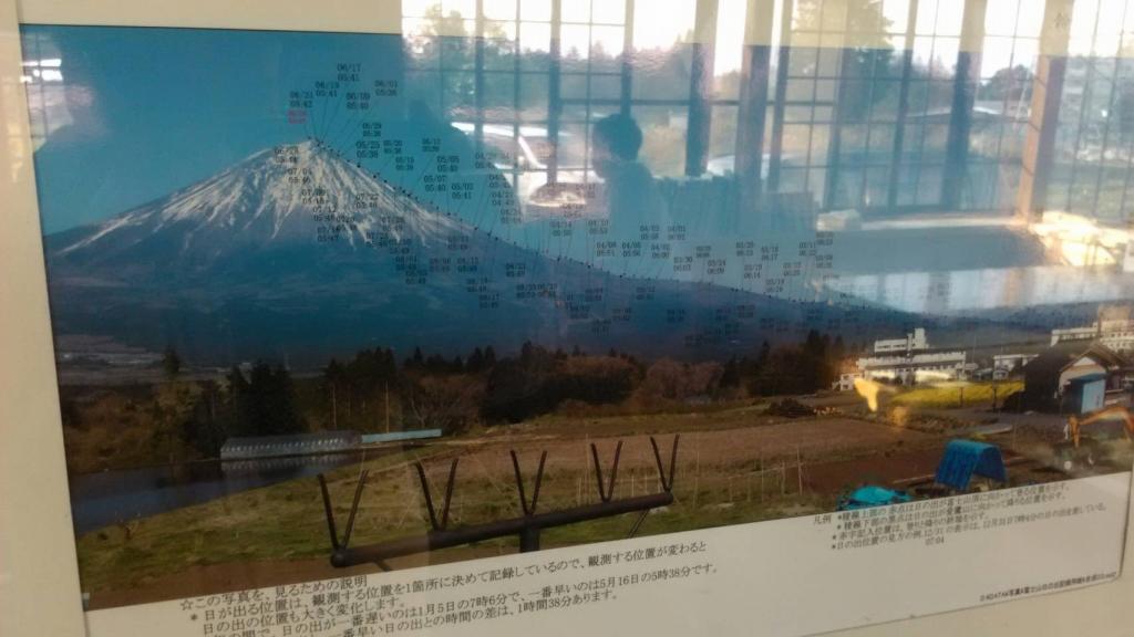富士山日の出位置