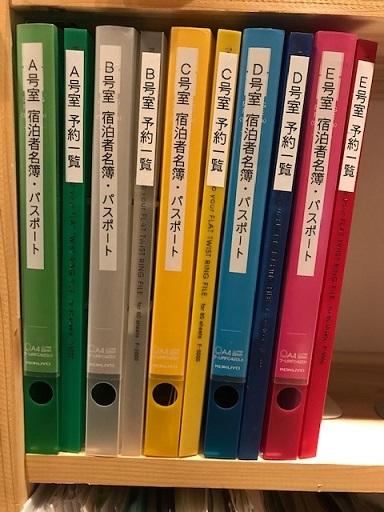 事務所ファイル