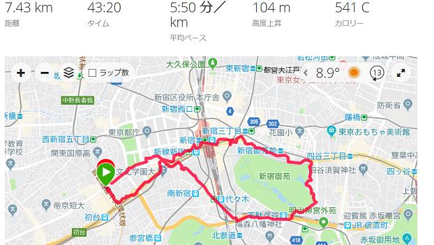 新宿ラン新宿御苑コース
