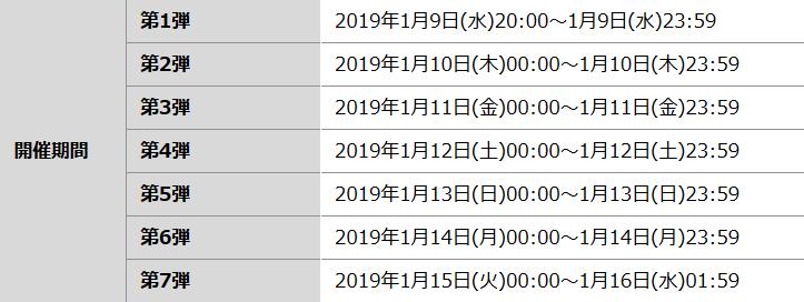 Screenshot_2019-01-10 【楽天市場】お買い物マラソン(1)
