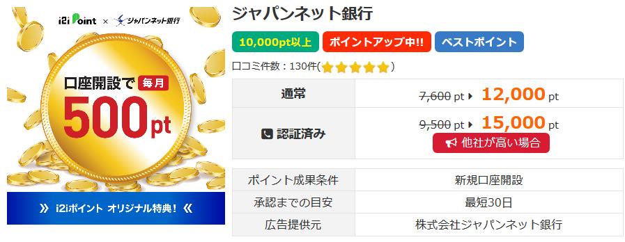 Screenshot_2019-01-20 ジャパンネット銀行 詳細と口コミ - i2i ポイント
