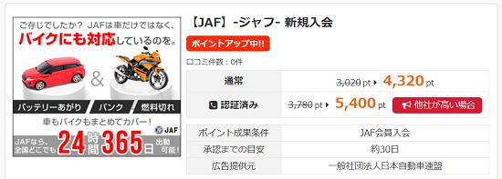 i2iポイント JAF案件