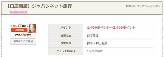 ちょびリッチ ジャパンネット銀行案件