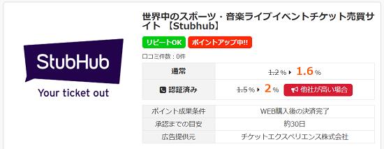 i2iポイント StubHub案件