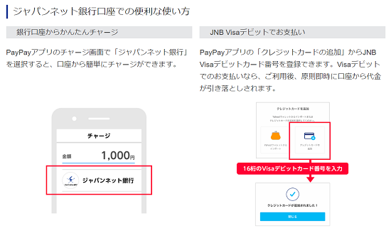 PayPay(ペイペイ) ジャパンネット銀行
