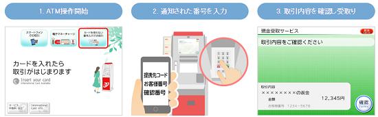 ATM受取(現金受取サービス)