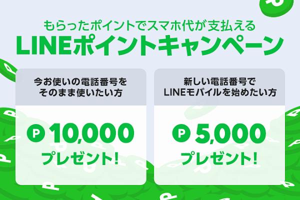 LINEポイントキャンペーン