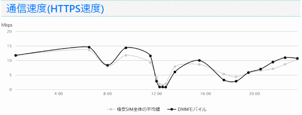 20190118dmm.png