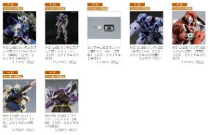 「MG ジンクスIII (連邦カラー)【2次:2019年2月発送】」などt