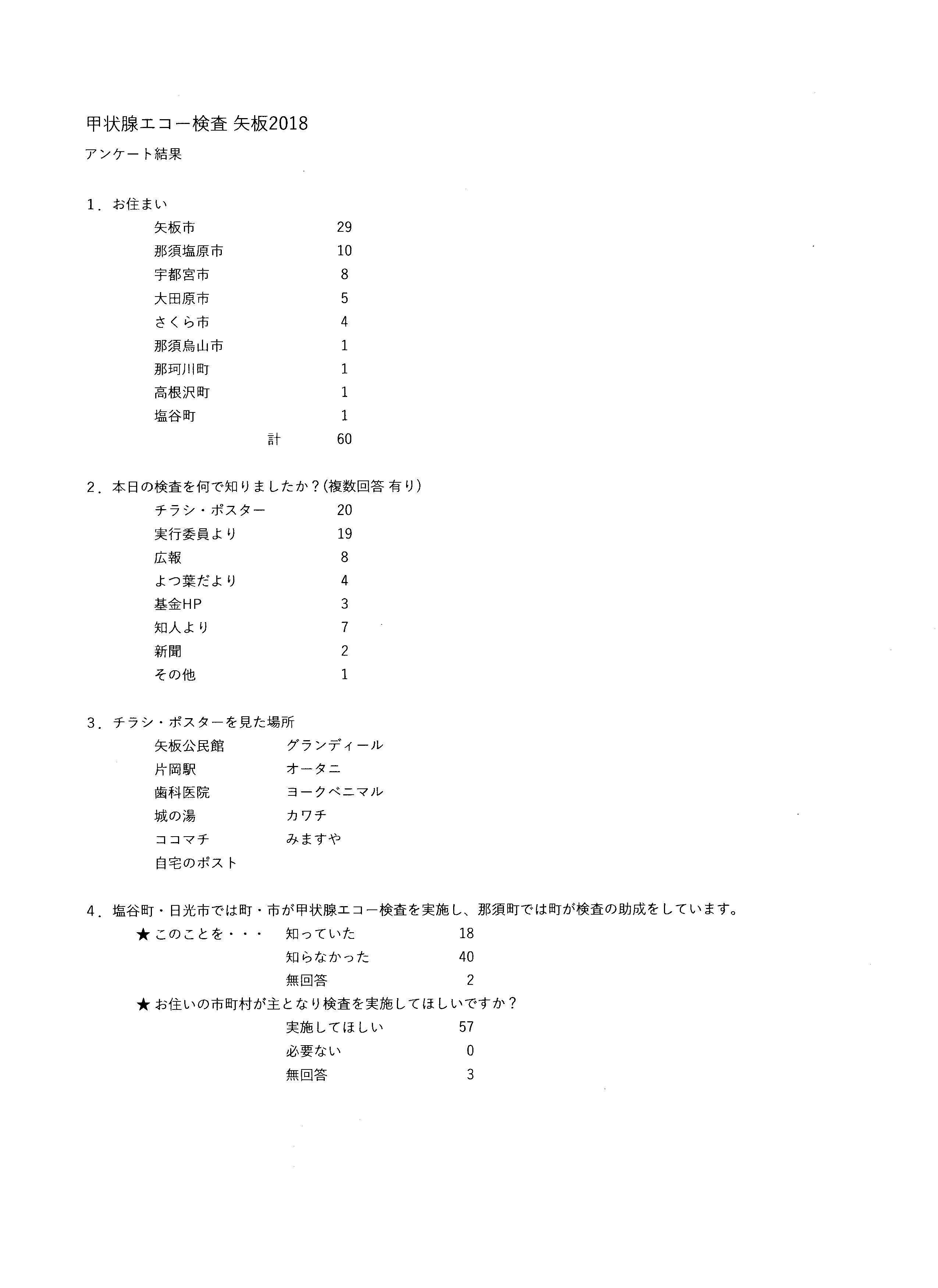 甲状腺エコー検査矢板報告2018③