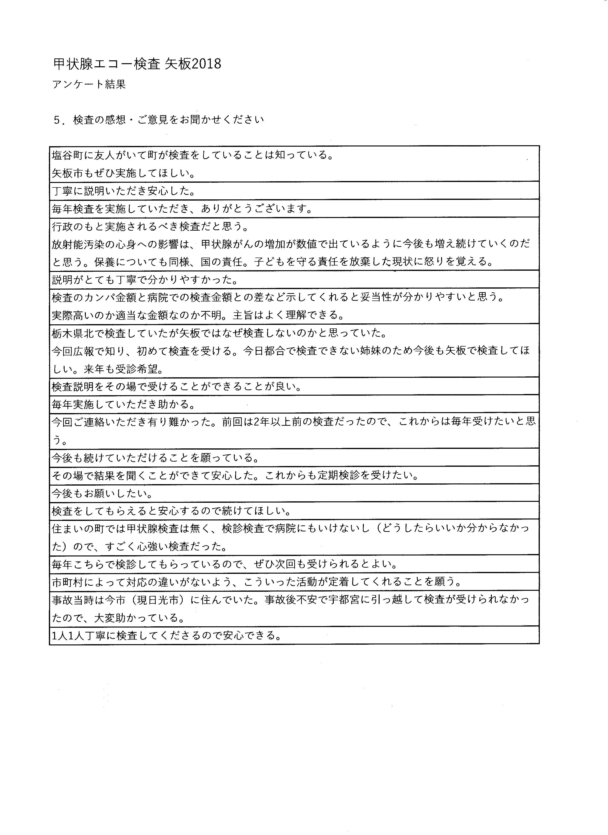 甲状腺エコー検査矢板報告2018④