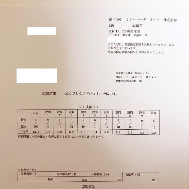 手編み雑貨 HanahanD 第45回カラーコーディネーター検定