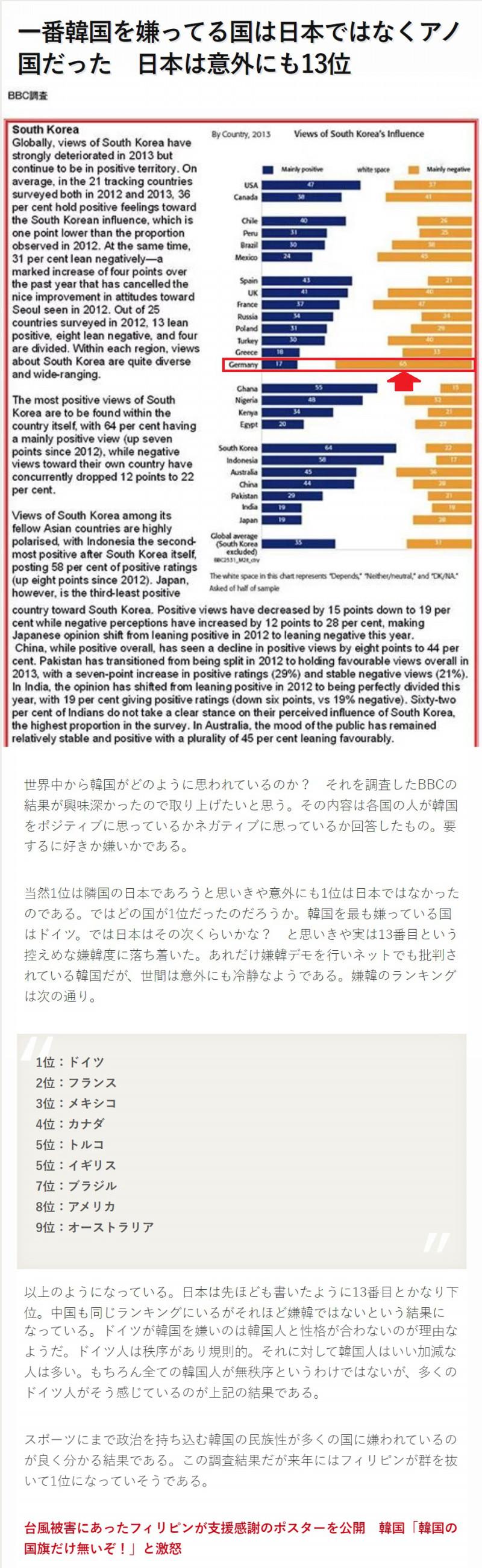 BBC調査世界中から嫌われている朝鮮人2