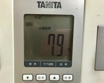 190202Body fat percentage