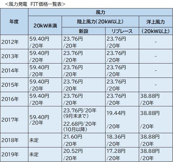 CP-8001完成お披露目-5
