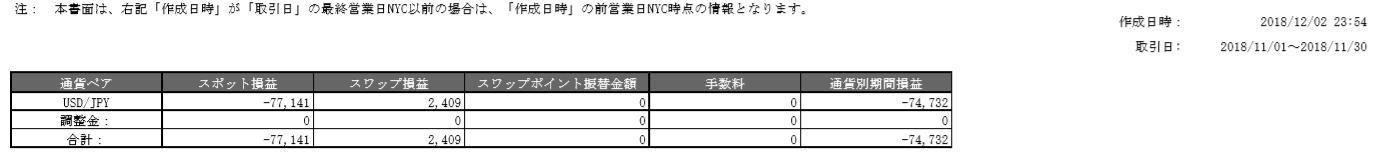 FXsoneki20181202.png