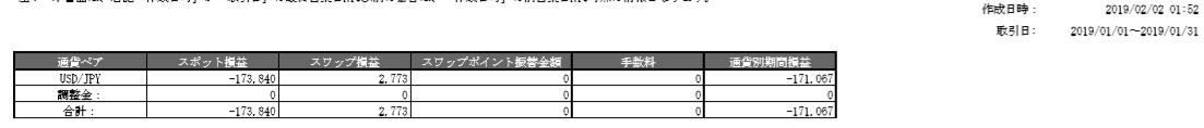 FXsoneki20190201.png