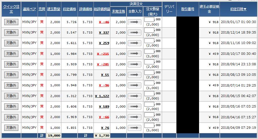 mekisikokengyoku20190116.png
