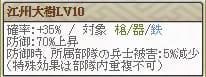 極 足利義晴Lv10