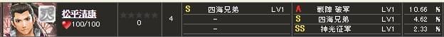 天 松平S