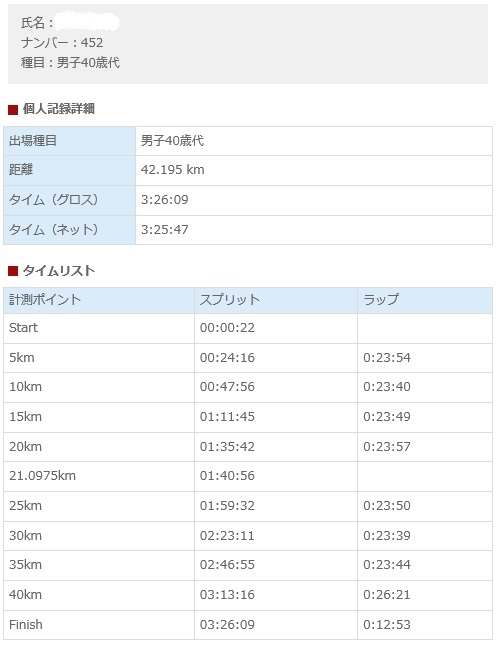 kouchiryoma-goal2.jpg