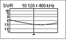 Vertical_10MHz.jpg