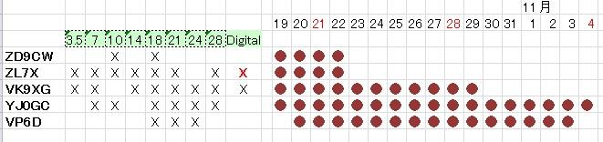 DX追っかけカレンダー_1019