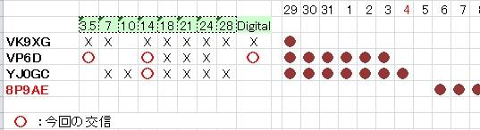 追っかけカレンダー_1029