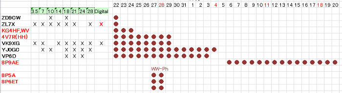 DX-Calendar_1022