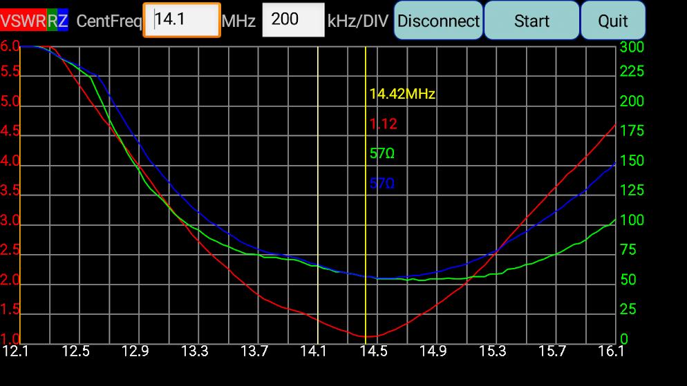 Snap-QEC Match測定/1m