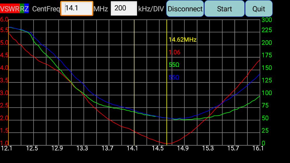 Snap-QEC Match測定/4m