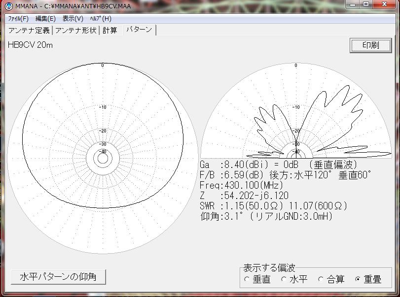 2mHB9CV/放射パターン