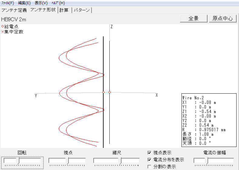 2mHB9CV/振幅