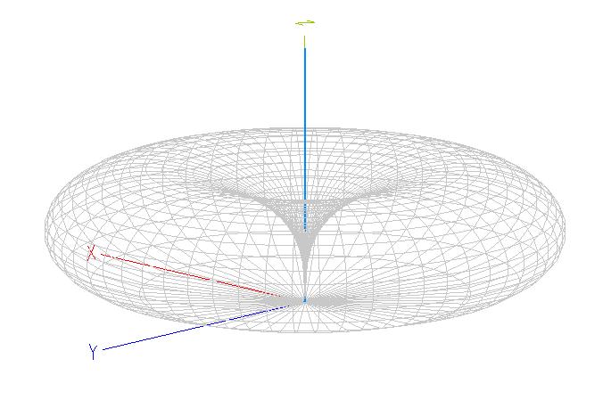SnapMatchエレメント調整/直立放射パターン
