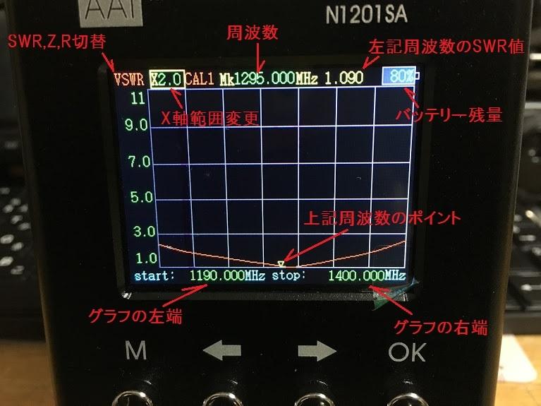 N1201SA/スキャン画面