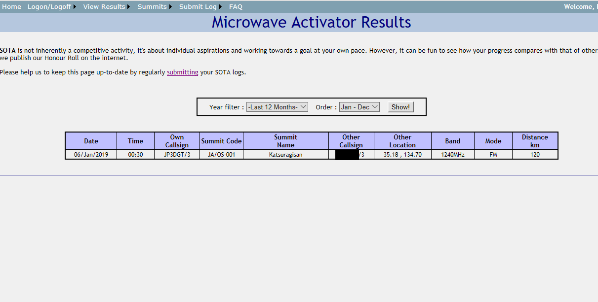 Microwave/Act