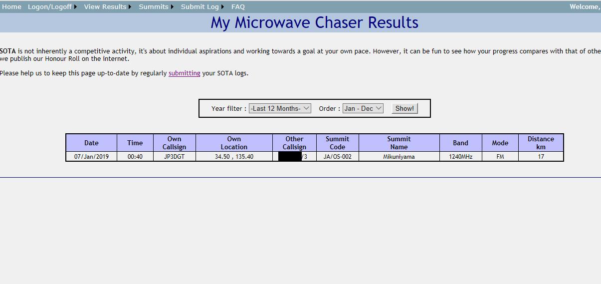 Microwave/Che
