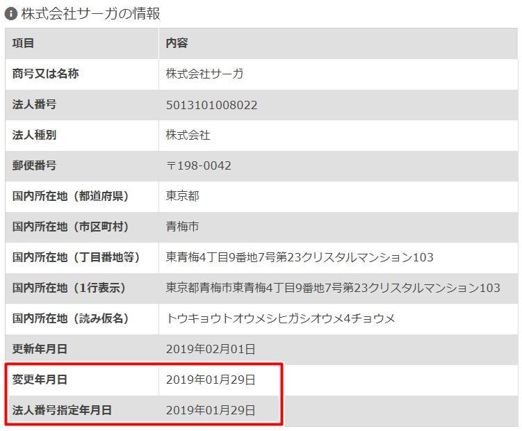 株式会社サーガの登記簿情報